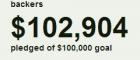 Український стартап Petcube всього за 6 днів зібрав $102 тис на Кікстартері