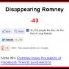 Сайт «Disappearing Romney» показує втрату лайків екс-кандидатом у президенти США