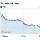 Facebook втратив уже $25 млрд