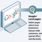 Google штурмуватиме 20-мільярдний ринок локальної реклами