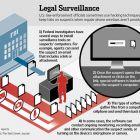 ФБР може дистанційно активувати мікрофон на лептопах та Андроід-пристроях – WSJ