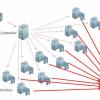 За пів року було здійснено 170 DDoS-атак на держоргани України