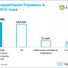 Кожен 4-й український користувач інтернету виходить у веб через мобільний телефон