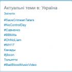 Українці запустили твітер-шторм в підтримку кримських татар #SaveCrimeanTatars  #QirimSurgunu