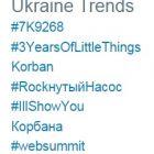 Корбан вийшов в топи українського Твіттера