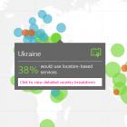 11% українських користувачів соцмереж користуються геолокейшином