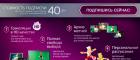 Як подивитись матчі ЄВРО-2012 в онлайні (оновлено)