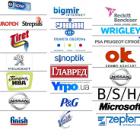 Топ-10 найбільш рекламованих брендів на новинарних сайтах