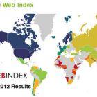 Україну не включили в новий світовий рейтинг використання інтернету Web Index
