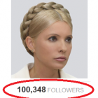 На Твітер Тимошенко підписалось вже понад 100-тисяч фоловерів