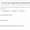 YouTube склав рейтинг рекламних роликів з технологією 360 градусів