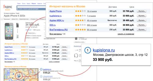 Яндекс.Маркет відкрився для офлайнових магазинів