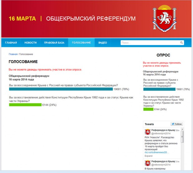 На кримському референдумі в інтернеті нарахували 102% голосів