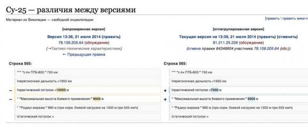 Російську Вікіпедію спіймали на брехні про технічні дані літаків
