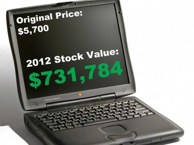 Скільки б ви заробили, якби купували акції Apple замість її ґаджетів?