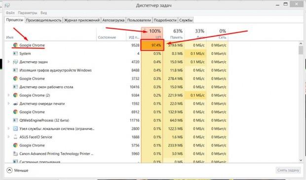 Вже понад 2 млн сайтів, в т.ч. й українські, використовують комп'ютери своїх відвідувачів для майнингу криптовалют