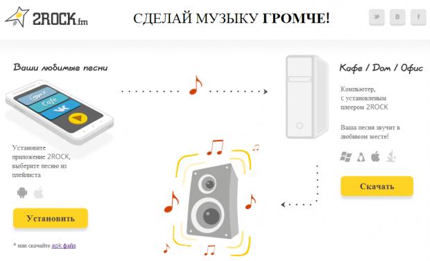 Приватбанк може революціонізувати процес споживання музики