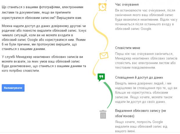 Google запустив «сервіс для небіжчиків»