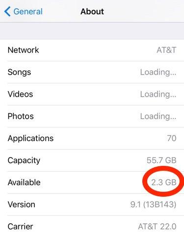 Як не видаляючи жодного контенту звільнити кілька гігабайт на вашому iPhone