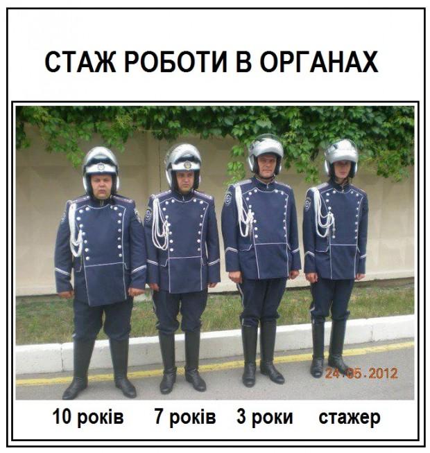 Українські інтернет користувачі познущались з нової форми працівників ДАІ