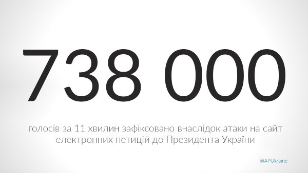 Сайт петиції до Президента України зазнав масованої атаки