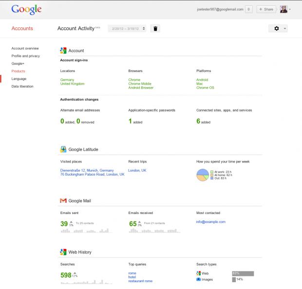 Google покаже користувачам особисту статистику