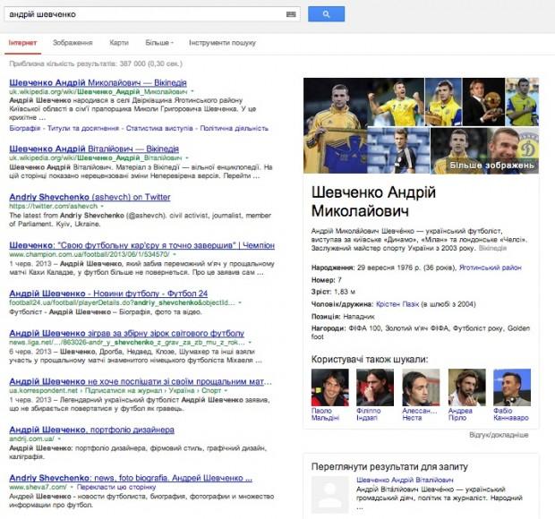 Google запустив в Україні Мережу Знань