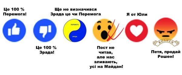 Реакція соцмереж на введення кнопок емоцій у Facebook