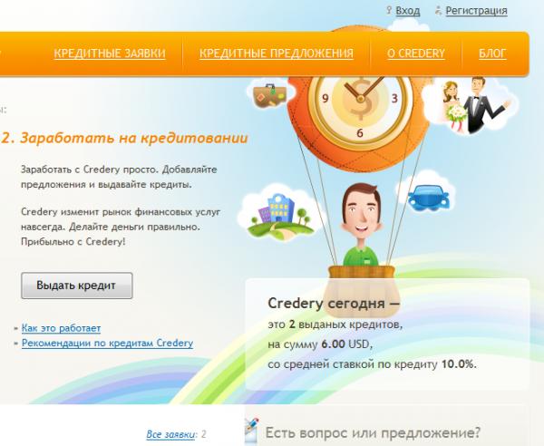 В Україні запустився сервіс P2P кредитування Credery