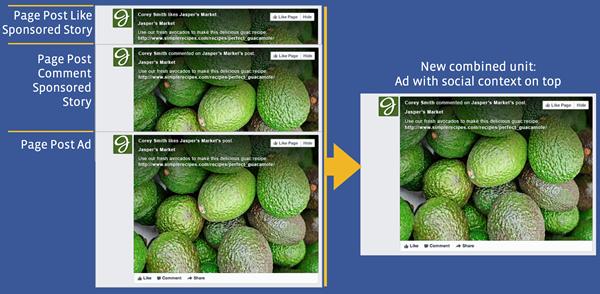 Facebook кардинально змінює свої рекламні формати