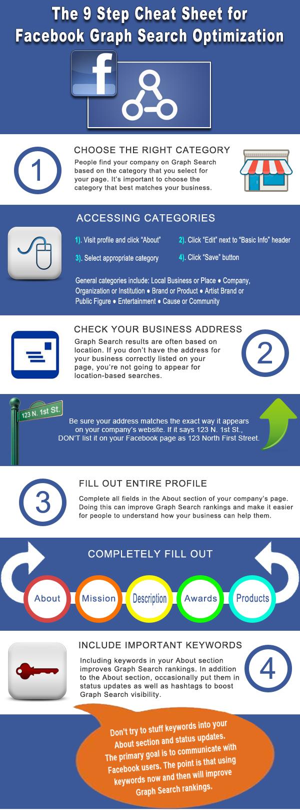 9 кроків до Facebook Graph Search оптимізації сторінок брендів (інфографіка)