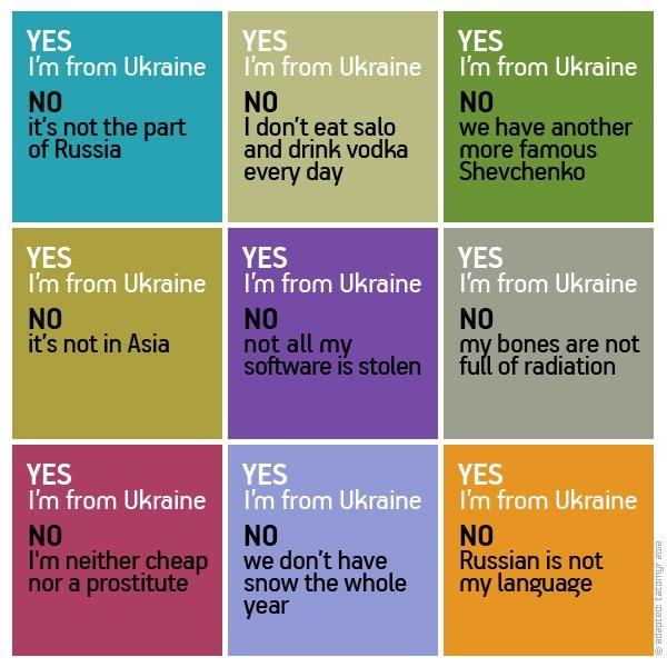 В Facebook визначали основні стереотипи щодо українців
