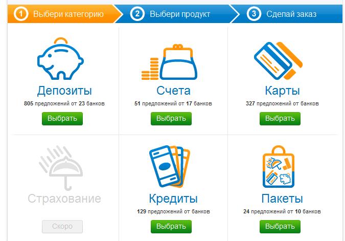 Tochka.net зайнялась фінансовими пасажами