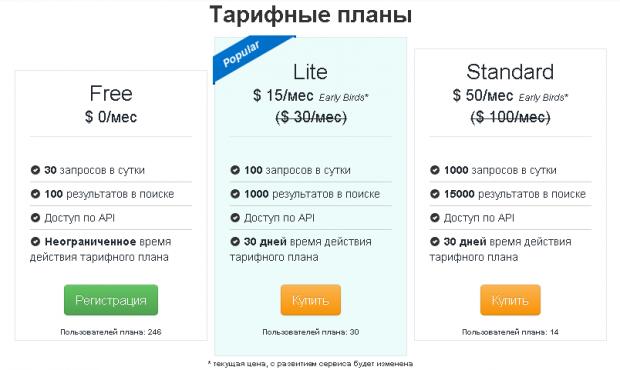 Prodvigator.ua   сервіс для українських SEO та PPC фахівців