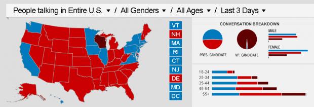 Facebook та CNN запустили «Election Insights» до президентських виборів у США