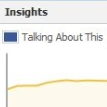 У більшості Facebook сторінок суттєво зросте Talking About This