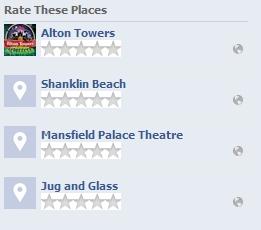 Facebook тестує пятизіркову систему рейтингів для Facebook місць