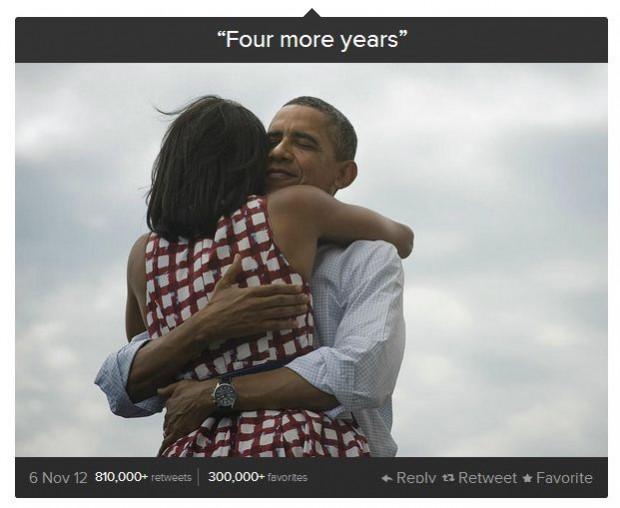 Сервіс мікроблогінгу Twitter опублікував підсумки 2012 року