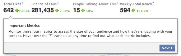 Facebook запустив покращену статистику сторінок