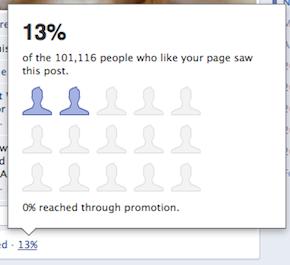 Facebook повертає статистику під кожною публікацією