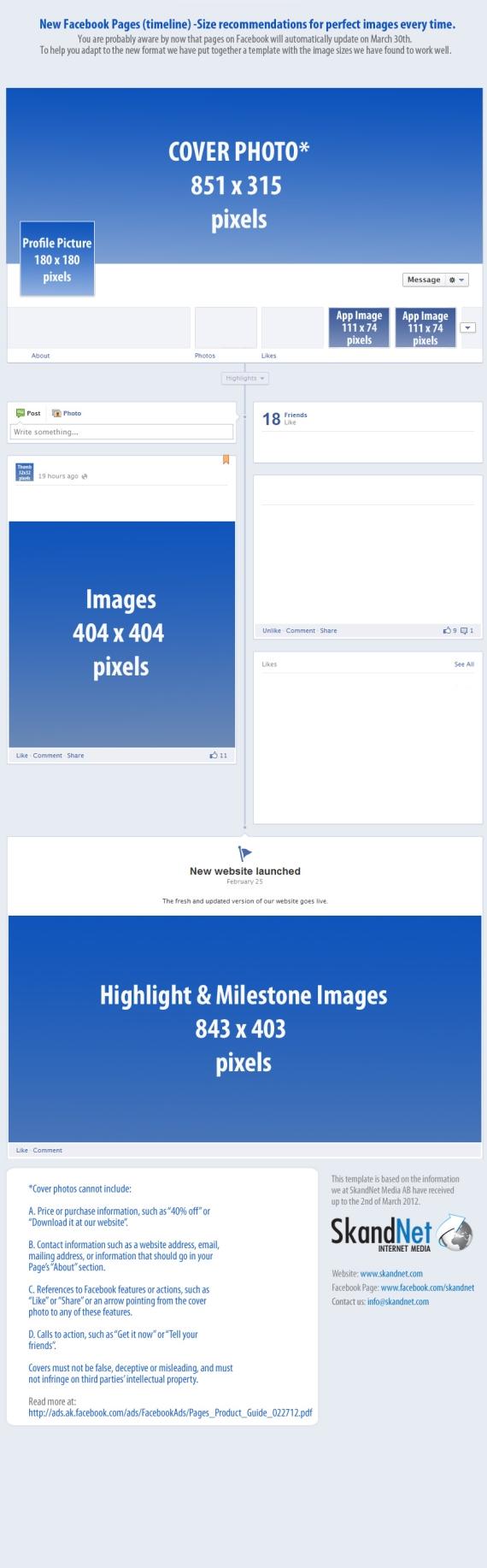 Які картинки потрібно використовувати у Facebook Timeline для брендів?