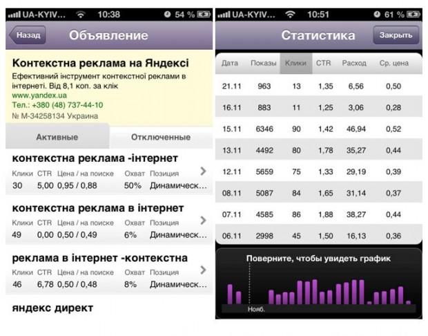 Яндекс випустив мобільний додаток «Яндекс.Директ» для iPhone