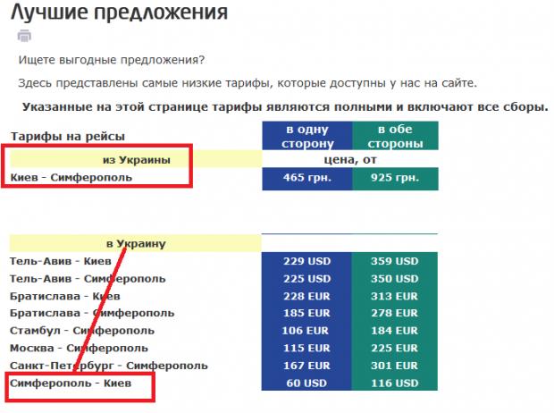 Авіакомпанія, яку пов'язують з Азаровим, вважає, що Крим не в Україні