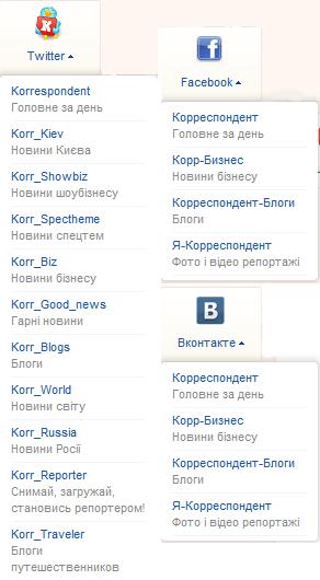 Як Корреспондент.net взаємодіє з читачами