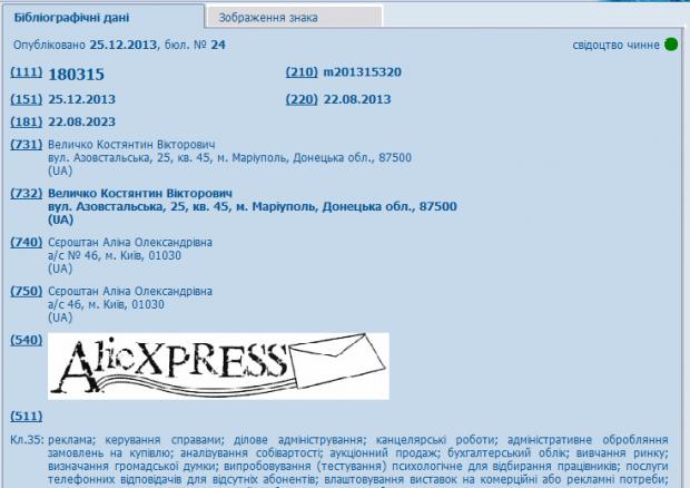 Китайський інтернет гігант Alibaba судиться з українцем за торгову марку AliExpress