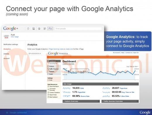 Google Analytics стане доступним для сторінок брендів на Google+