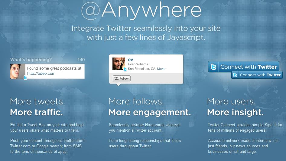 Twitter запустив платформу @anywhere: як встановити та приклади застосування