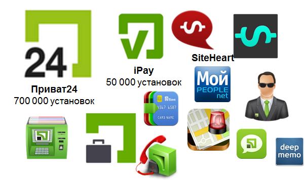 Приватбанк ставить на електронну комерцію