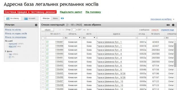 Запустилась онлайн база даних легальних конструкцій зовнішньої реклами в Україні