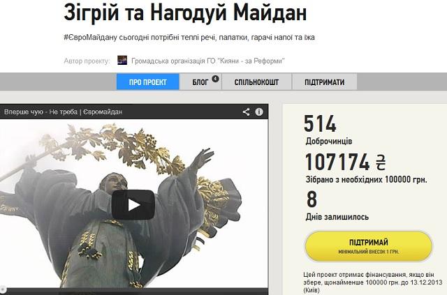 За 2 доби в інтернеті зібрали понад 100 тис грн на #євромайдан